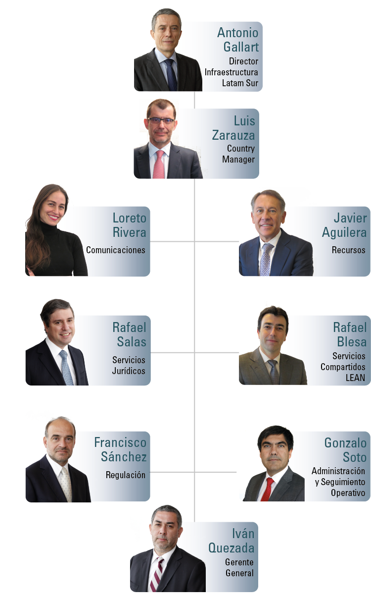 organigrama_final