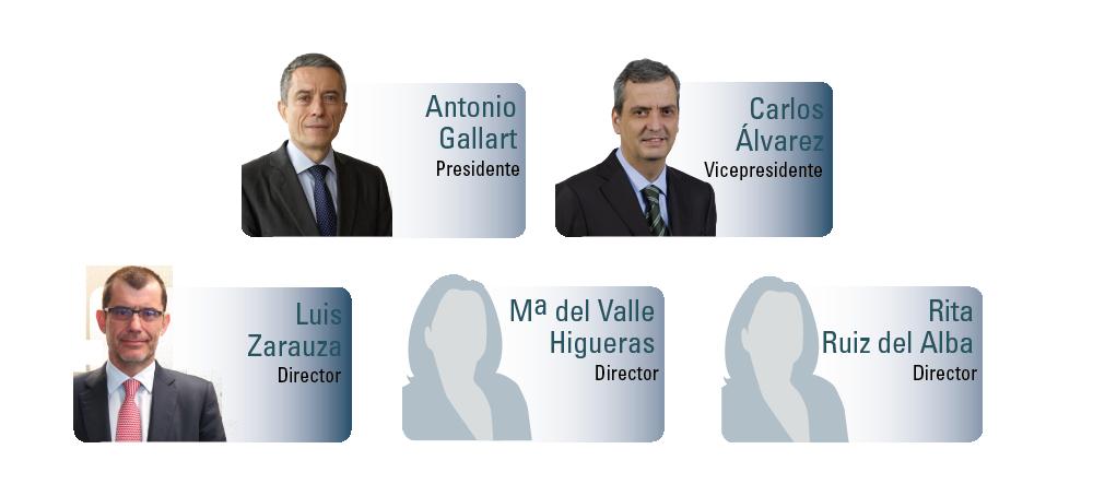 organigrama-directores